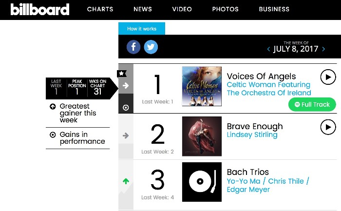Celtic Woman Top Billboard Charts