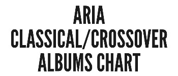 Voices of Angels straight to #1 on ARIA Albums Chart